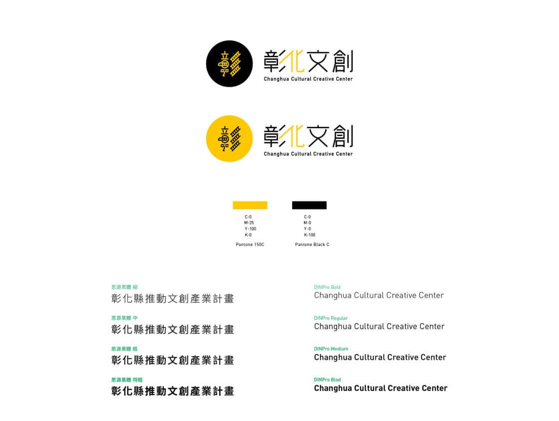 changhua-cultural-creative-%e5%bd%b0%e5%8c%96%e7%b8%a3%e6%8e%a8%e5%8b%95%e6%96%87%e5%89%b5-1120x844